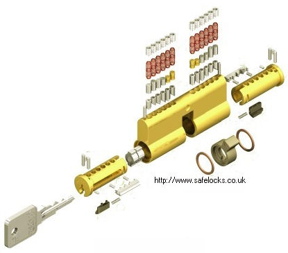 Medeco Locks M3 High Security Euro Cylinders