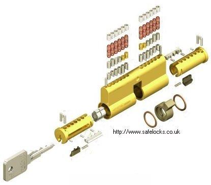 Medeco M3 High Security Cylinder 35x35 Sn